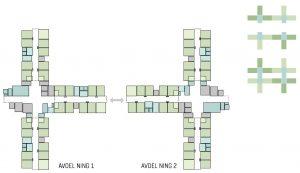 Avdelningarna kan sedan kopplas samman med varandra på olika sätt.